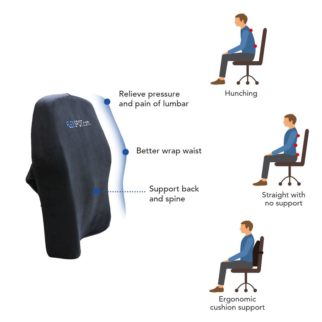 Incredible Lumbar Support Pillow Bc1 Caraccident5 Cool Chair Designs And Ideas Caraccident5Info