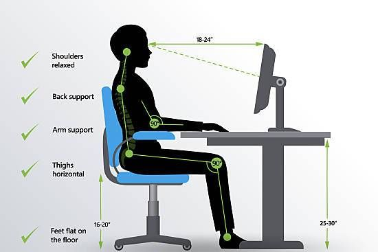 What Does Good Posture Look Like?