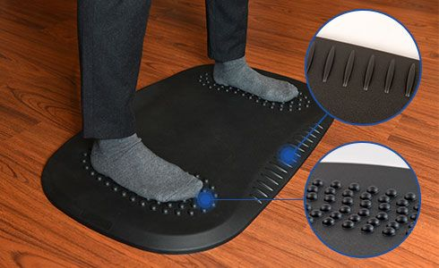 Flexispot Anti fatigue mat DM1-description 01