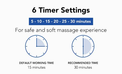 The foot massager is equipped with 15 minutes auto shut off function for your safety and avoid overuse, especially great for the elderly. Surely you can restart if you need more massage. And FlexiSpot foot massager comes with six time settings so you can turn it on and then sit back, relax, and enjoy your massage until it turns off.
